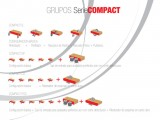 Grupos Serie Compact
