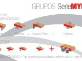 Grupos Serie Mykro